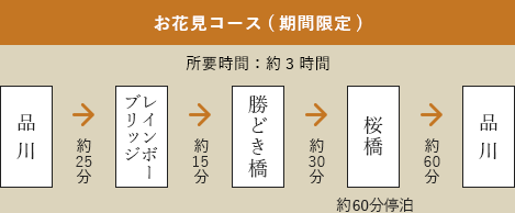 赏花行程(限期供应)